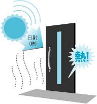 玄関ドアの表面温度